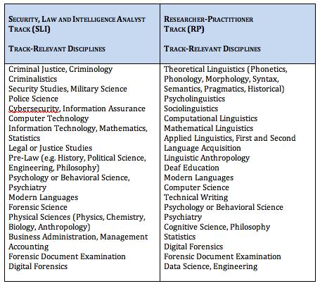 relevant-academic-disciplines